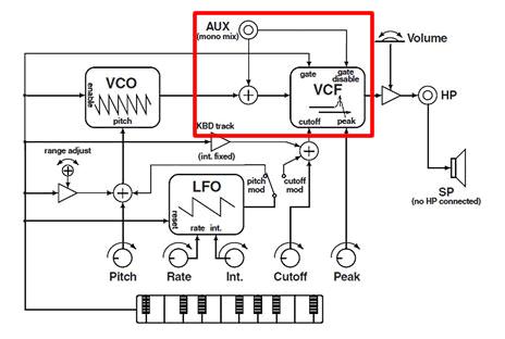 72 Camaro Dash Wiring Harness Diagram, 72, Free Engine