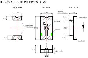 TEI4M Engineering Tasks