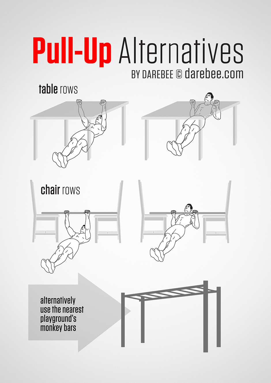 medium resolution of pull ups guide no pull up bar alternatives