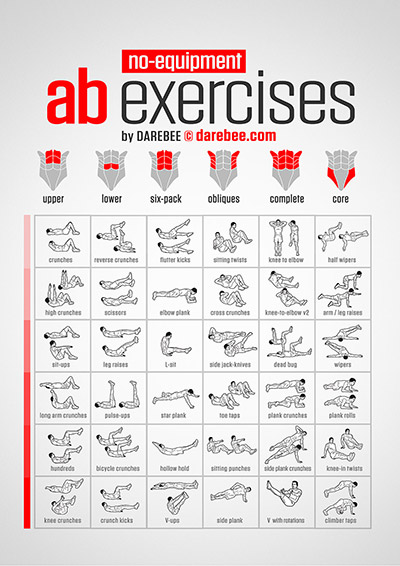 chair exercises for seniors handout xbox one gaming chairs bodyweight chart - easy to hard? the hive