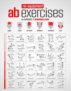Get started also no equipment ab exercises chart rh darebee