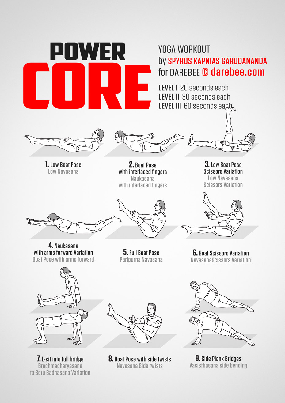 hight resolution of core exercise diagram
