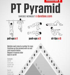 step of pyramid diagram [ 930 x 1316 Pixel ]
