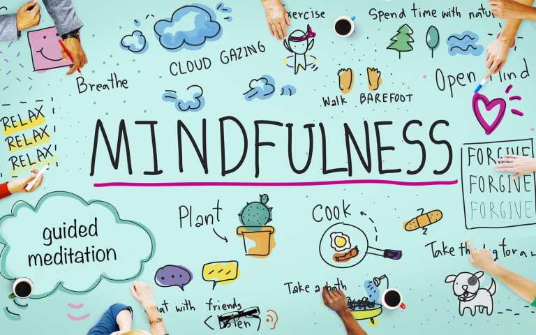 Graphic 'Mindfulness' with suggested activities to improve mindfulness