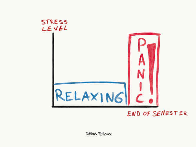 a drawing about the consequences of my procrastination
