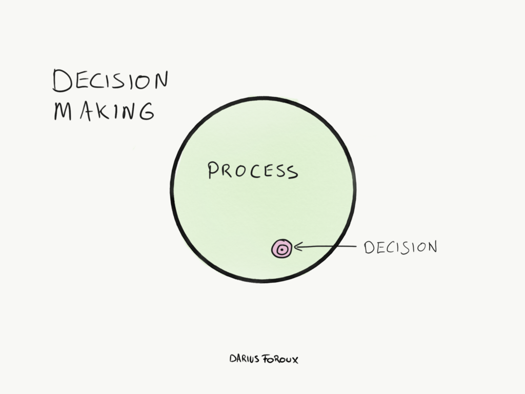 Mental Models And Making Decisions You Don T Regret