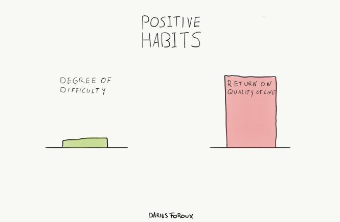 positive habits