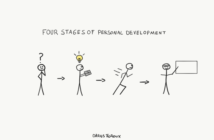 four stages of personal development