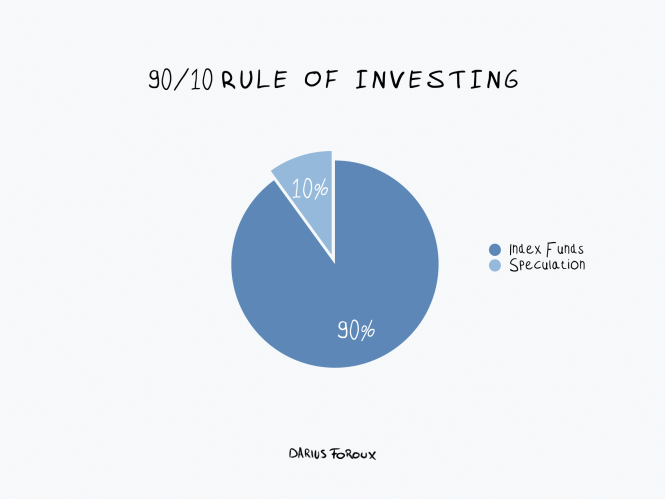 90 10 rule of investing
