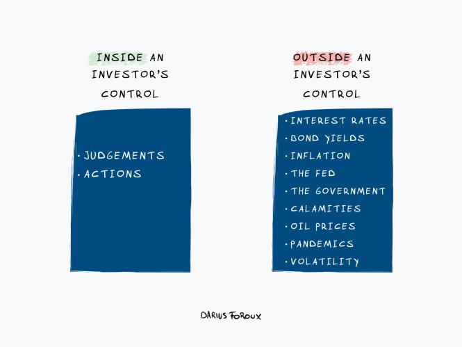 inside vs outside investors control