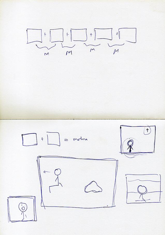 Ilustrasi sederhana mengenai penjelasan Eisenstein: berbagai kemungkinan bentuk kombinasi obyek dan frame yang dapat menghasilkan makna.