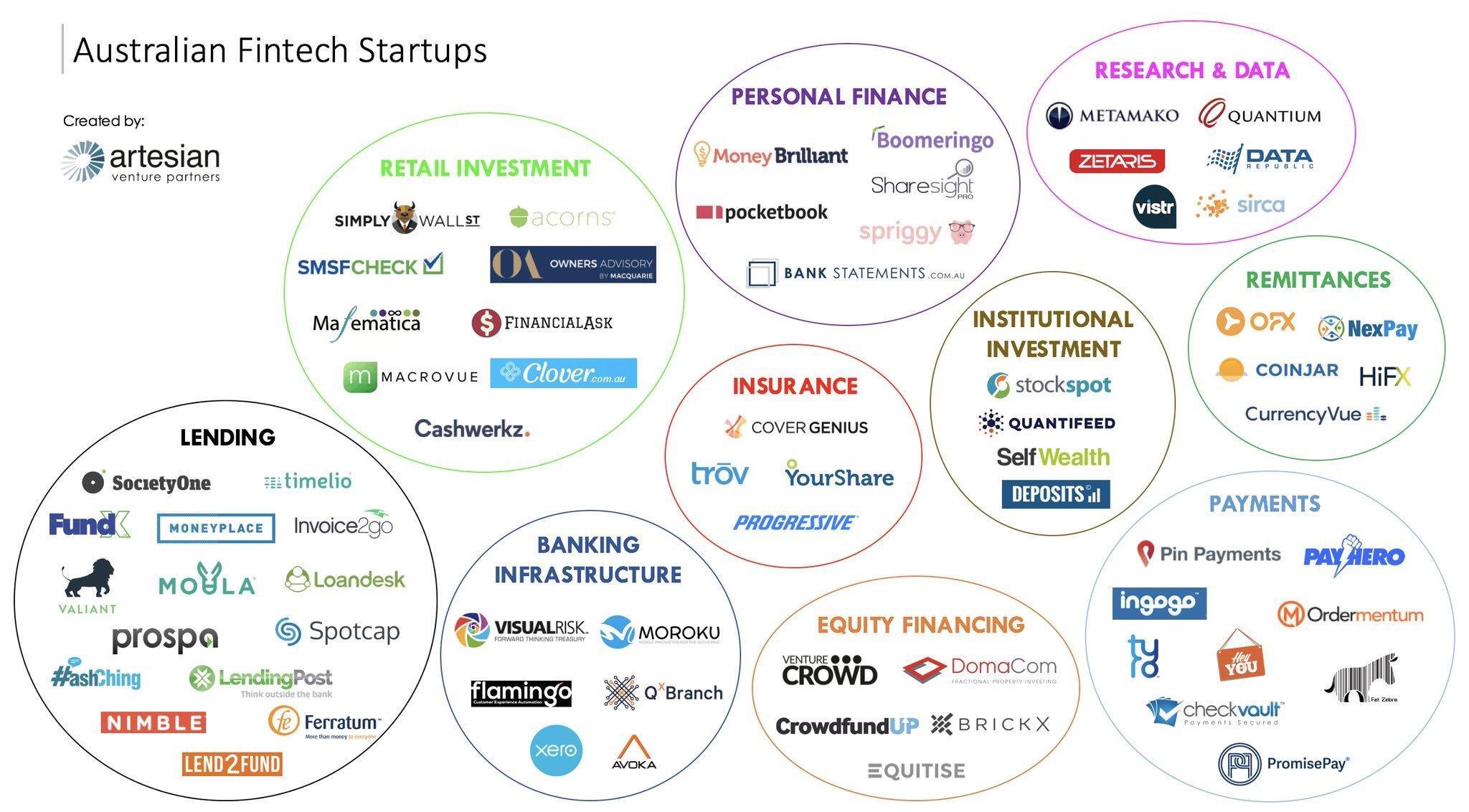تهدف شركة Fintech Startup Affirm إلى تقييم أكثر من 9 مليارات دولار في الاكتتاب العام الأولي ...