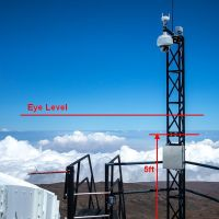 With a camera held to my face to six feet above the deck one can see that the horizon is well below eye-level, exactly what one would expect on the top of Mauna Kea.
