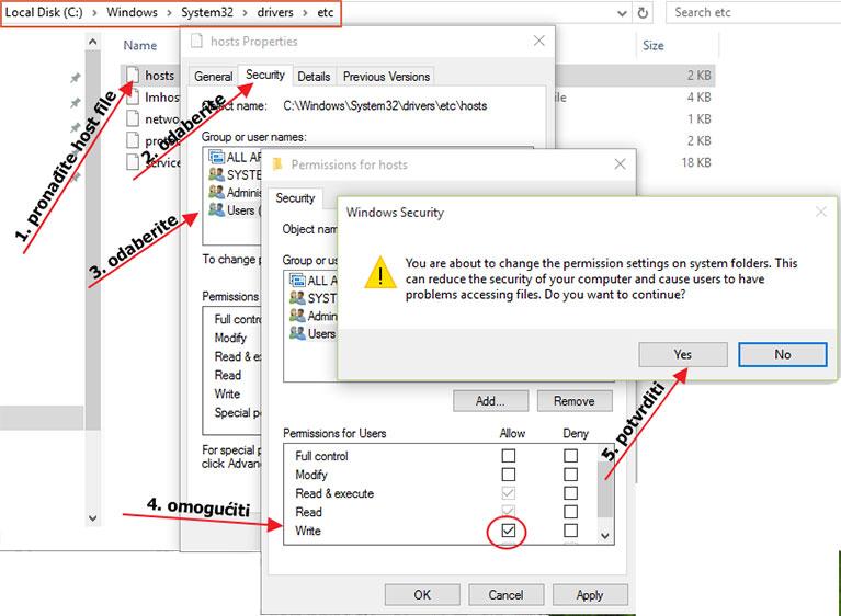 Dodavanje ovlasti na host file