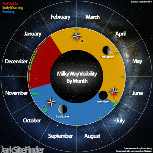 small resolution of when is milky way season