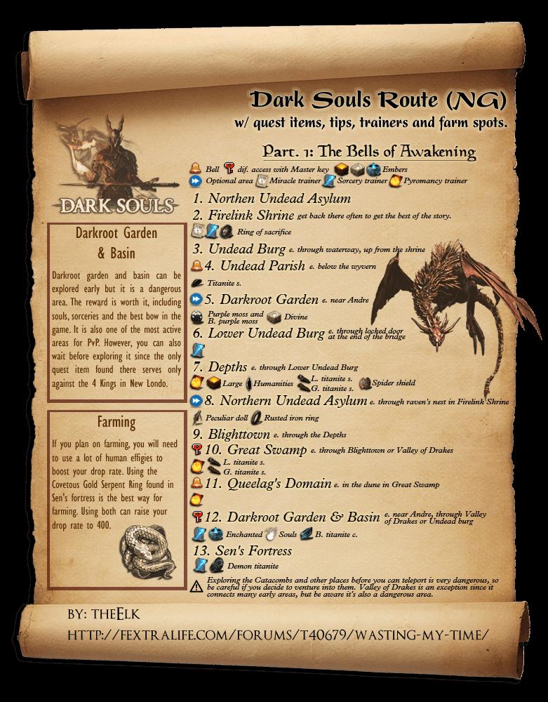 Darkroot Garden Map : darkroot, garden, Progress, Route, Souls