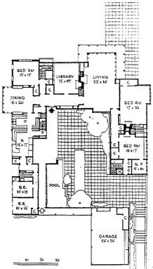 Vital Signs Case Study: The Watzek House