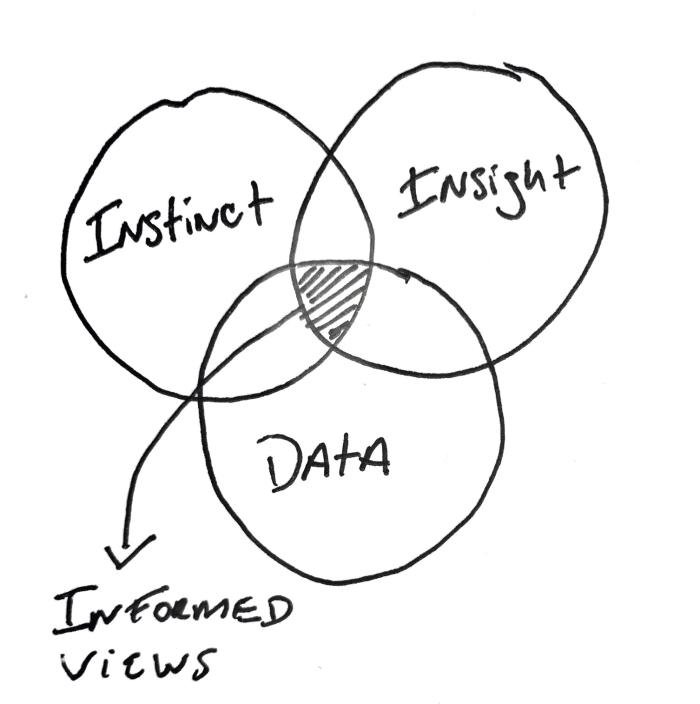 Logic+Emotion: Influence Marketing