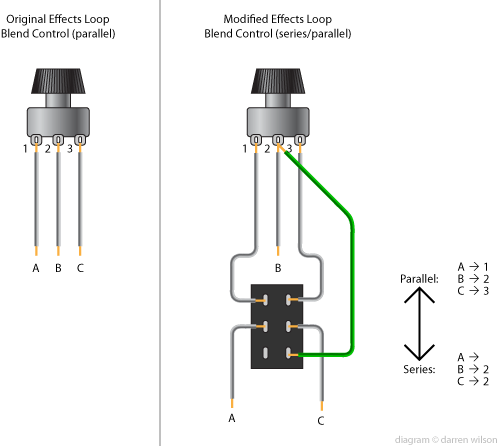 Series Parallel Push Pull Pot Wiring Diagram Push Pull Pot
