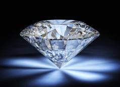 Zakat On Diamond