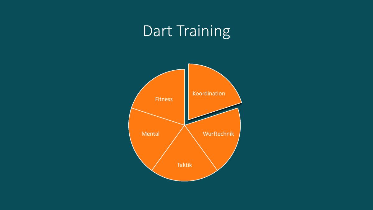 Methoden im dart training