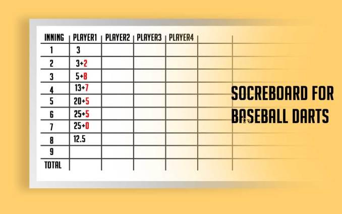 scoreboard for base ball dart