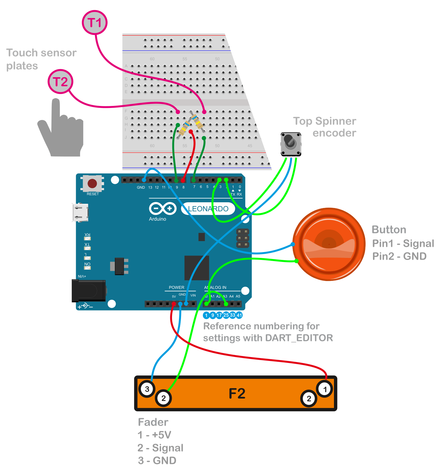 hight resolution of  the 6 analog inputs a0 a1 a2 a3 a4 a5 of the arduino board it is also possible to add the main encoder connected to digital inputs 2 and 3