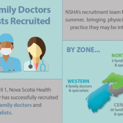 Graphic showing recruitment info from the health authority