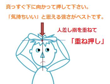 百会のツボの押し方説明