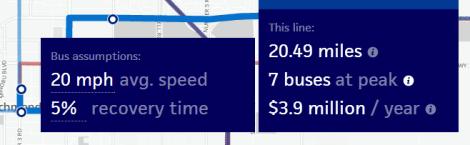 Bus assumptions - TransitMix