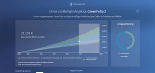 VisualVest - Anlagevorschlag