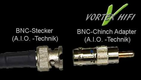 Wellenwiderstandsoptimiertes Steckersystem aus BNC und Cinch