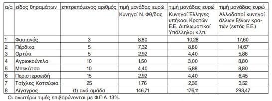 table_EKP
