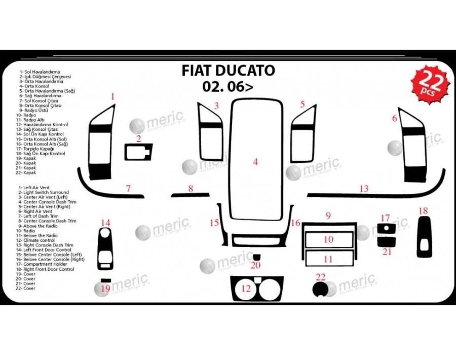 Fiat Ducato Mk3 Dash Trim Kit 3M 3D 22-Parts