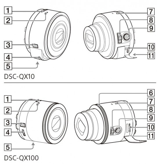 Sony DS-QX10 and DS-QX100 clip-on cameras manual leaks