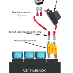 Fuse Switch Wiring Diagram Lennox Gas Furnace 5 Best Ways To Install A Kill In Your Car Anti Theft