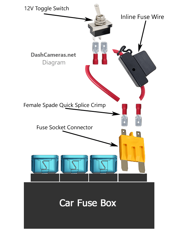 fuse switch wiring diagram 2003 vw jetta 5 best ways to install a kill in your car anti theft