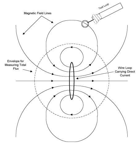 Force Diagram Basic, Force, Free Engine Image For User
