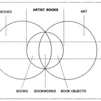 Was ist ein Künstlerbuch? Teil 4/4