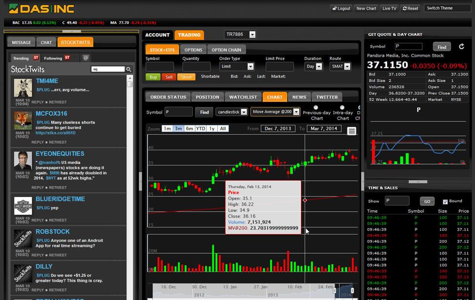 DASInc  Developer of DAS Trader suite of products