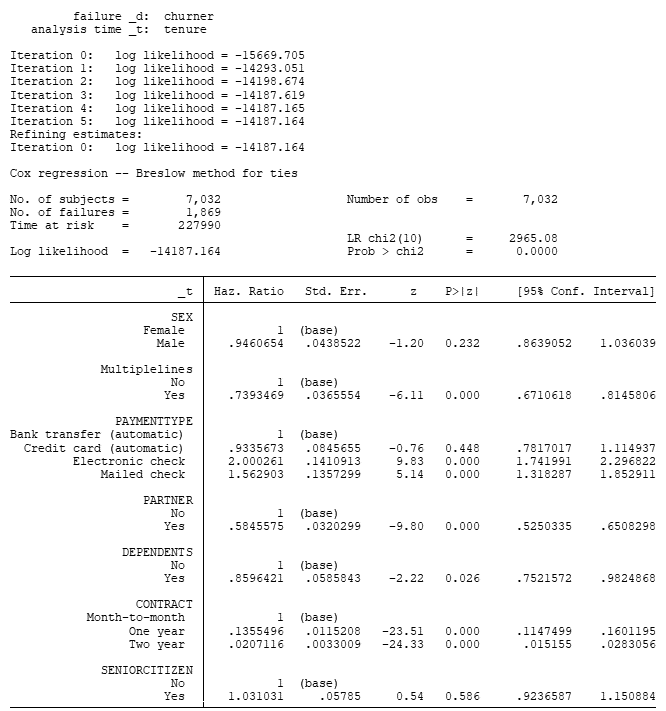 Table-8-stcox-ph-regression-results.png
