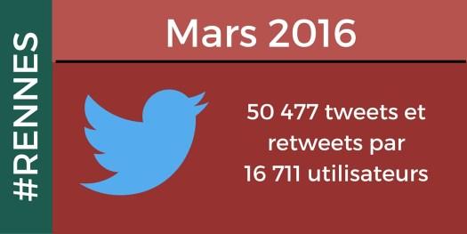 Rennes sur twitter en Mars 2016 - header