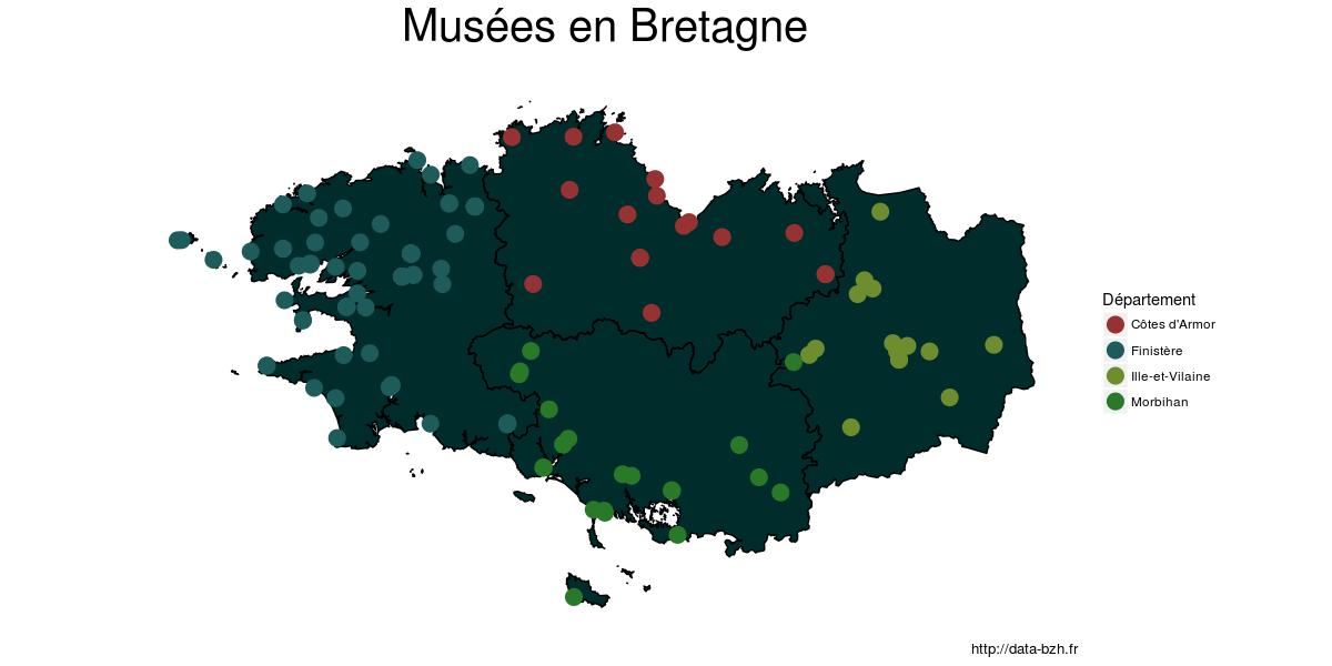 Musées de bretagne
