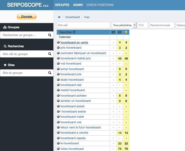 Monitorer ses positions SEO avec un VPS OVH et Serposcope - Data-SEO - Data Science & Formation SEO
