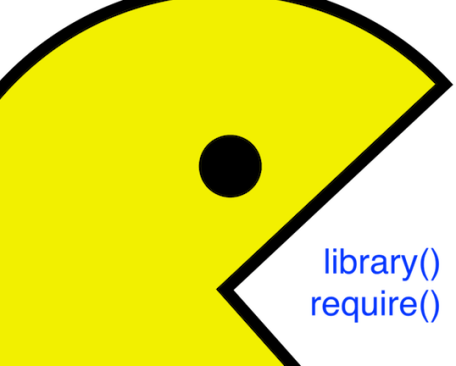 Let pacman Eat Up library and require | R-bloggers