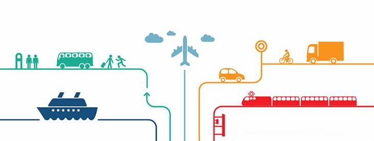 Les Ressources numériques sur le Transport
