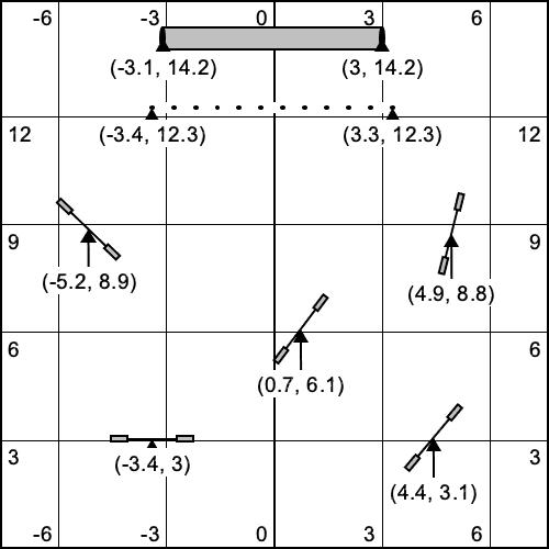 Couse Setup Diagram 12 m x 15 m