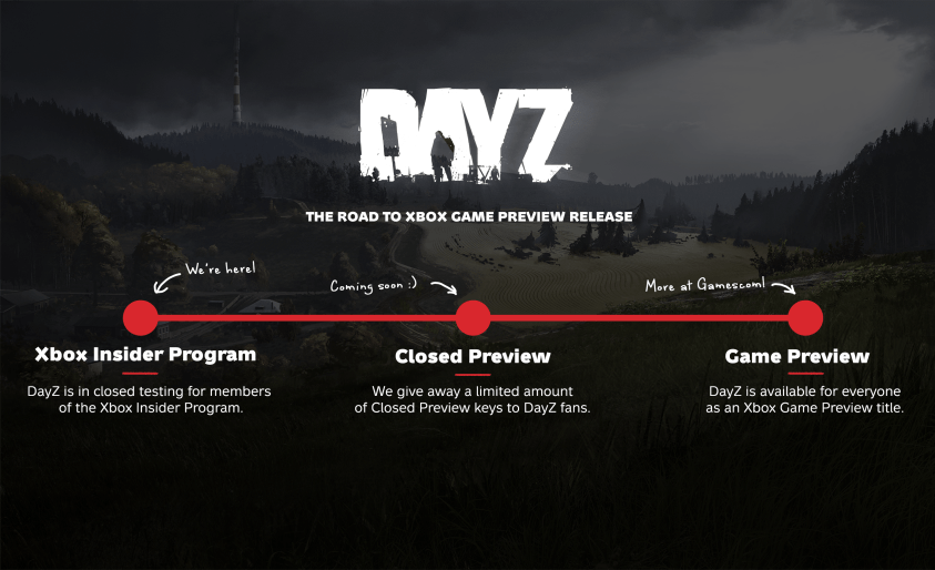 xbox game preview dayz standalone