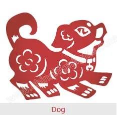 Dog - Chinese Zodiac Signs