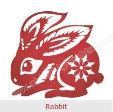 Rabbit - Chinese Zodiac Signs